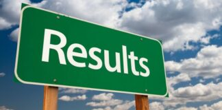BISE FSD 12th Class Result 2020
