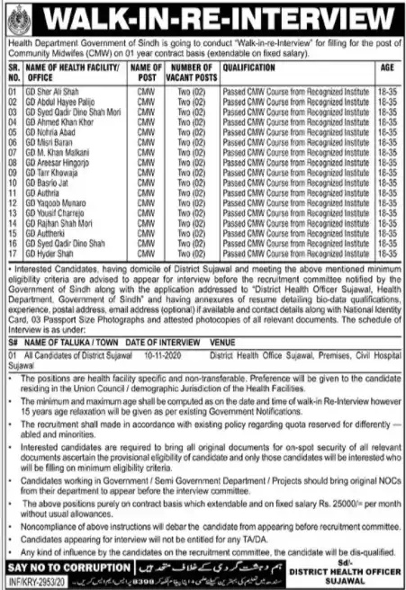 Government of Sindh Health Department Jobs