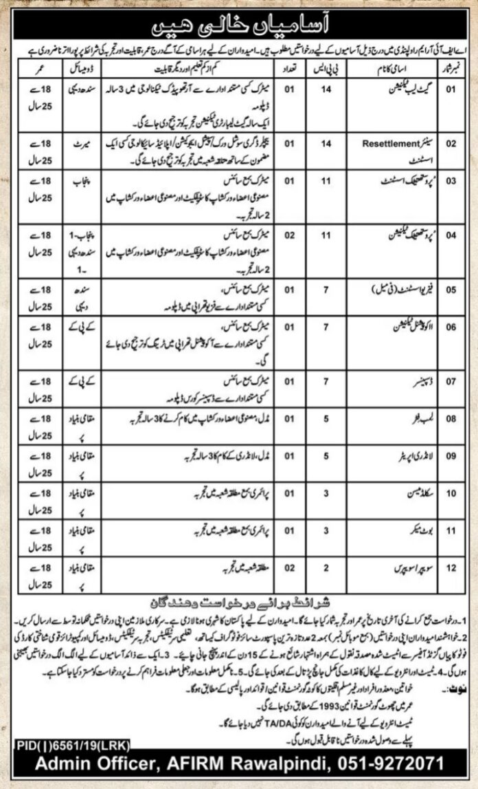 AFIRM Rawalpindi Jobs