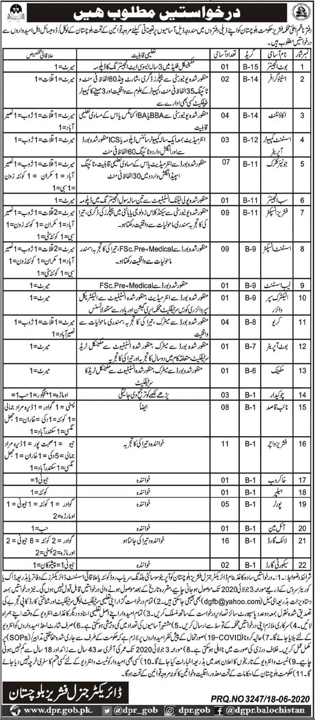 Government job in Fisheries Department of Pakistan