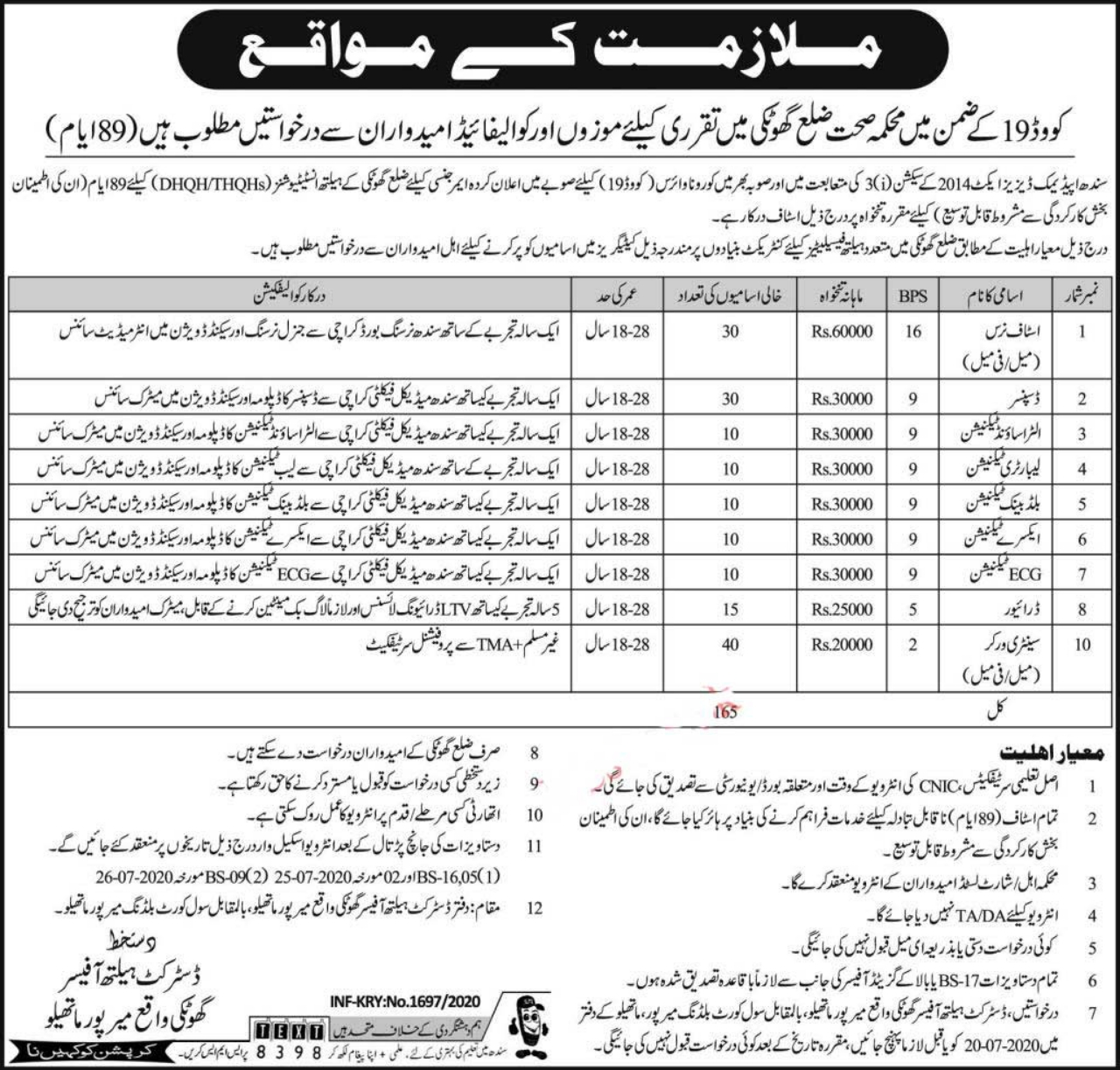 Jobs in Health Department DHA Sindh