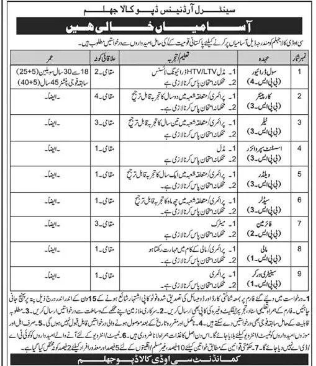 COD Kala Jhelum New Jobs 2020