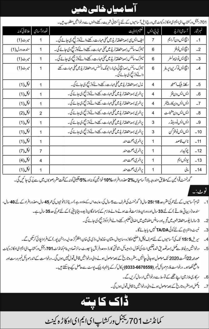 Pakistan Army Latest Jobs 2020