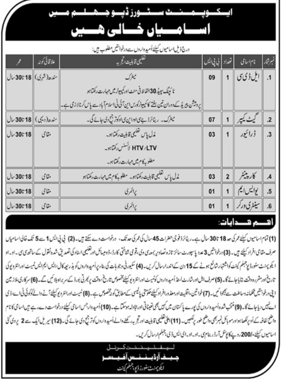Pak Army Equipment Stores Depot Jhelum Jobs