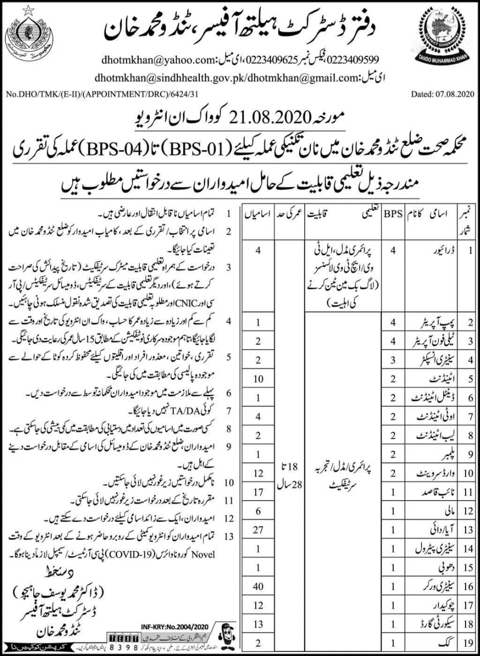 Latest Health Department Jobs in Sindh