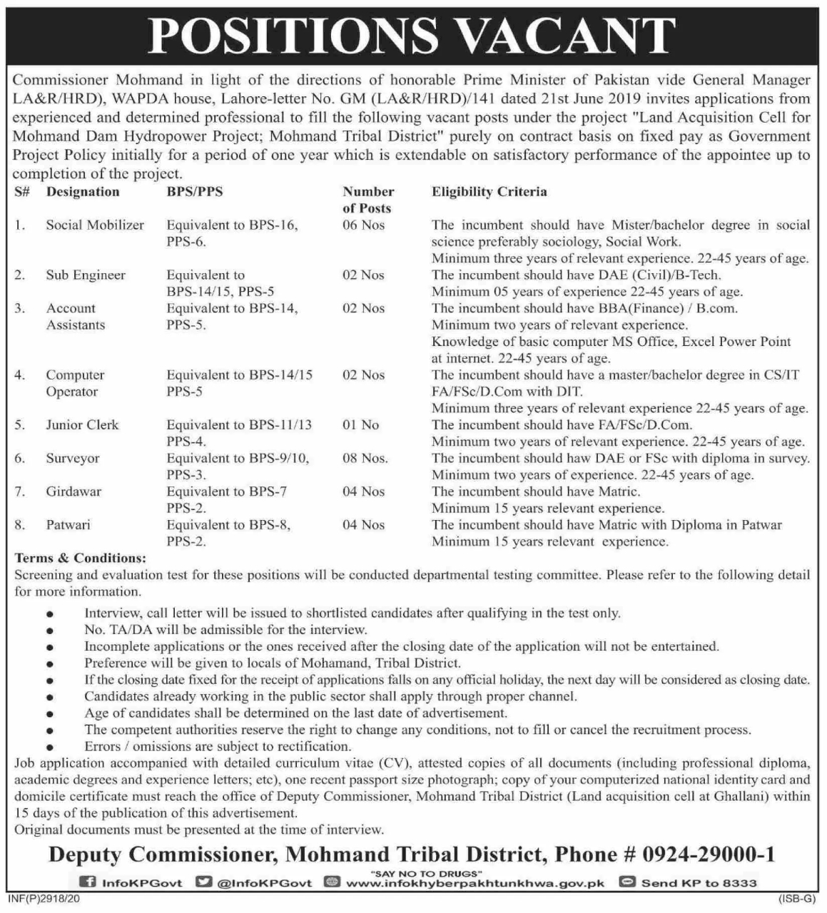 WAPDA Land Acquisition Cell Jobs