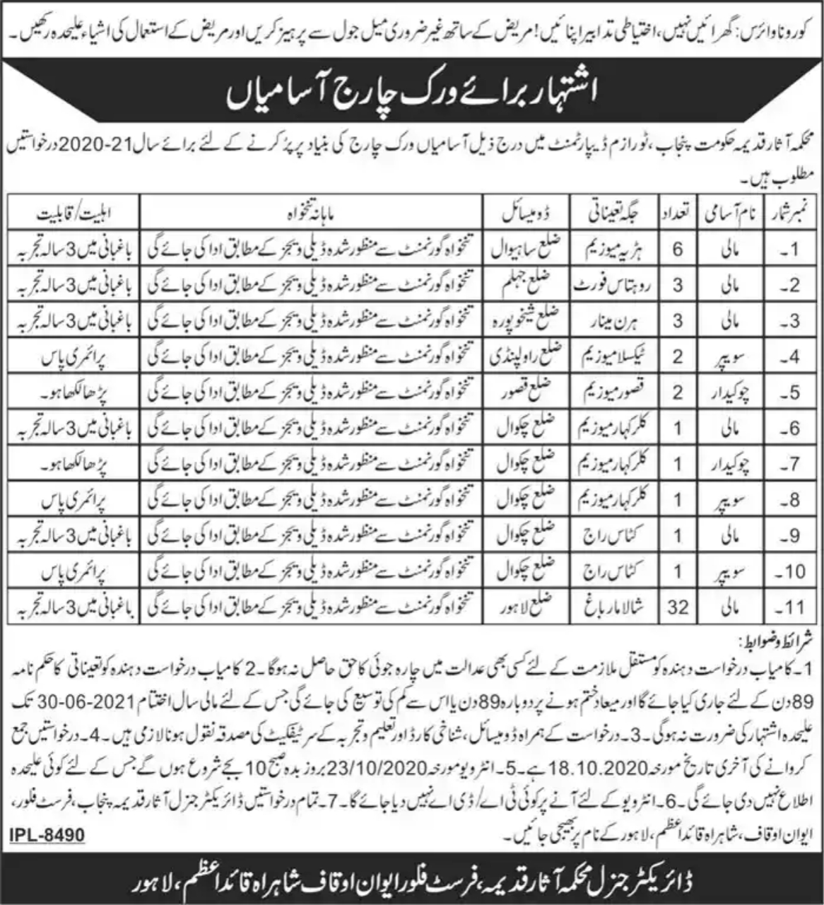 Archaeology & Tourism Department Jobs