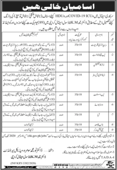 Latest Civil Hospital Jobs 2020
