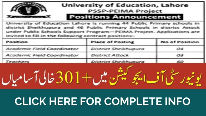 University of Education Lahore