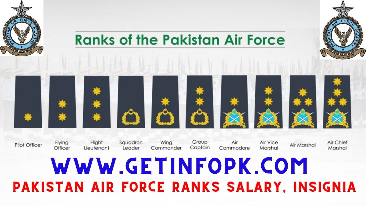 Pakistan air force ranks and salary