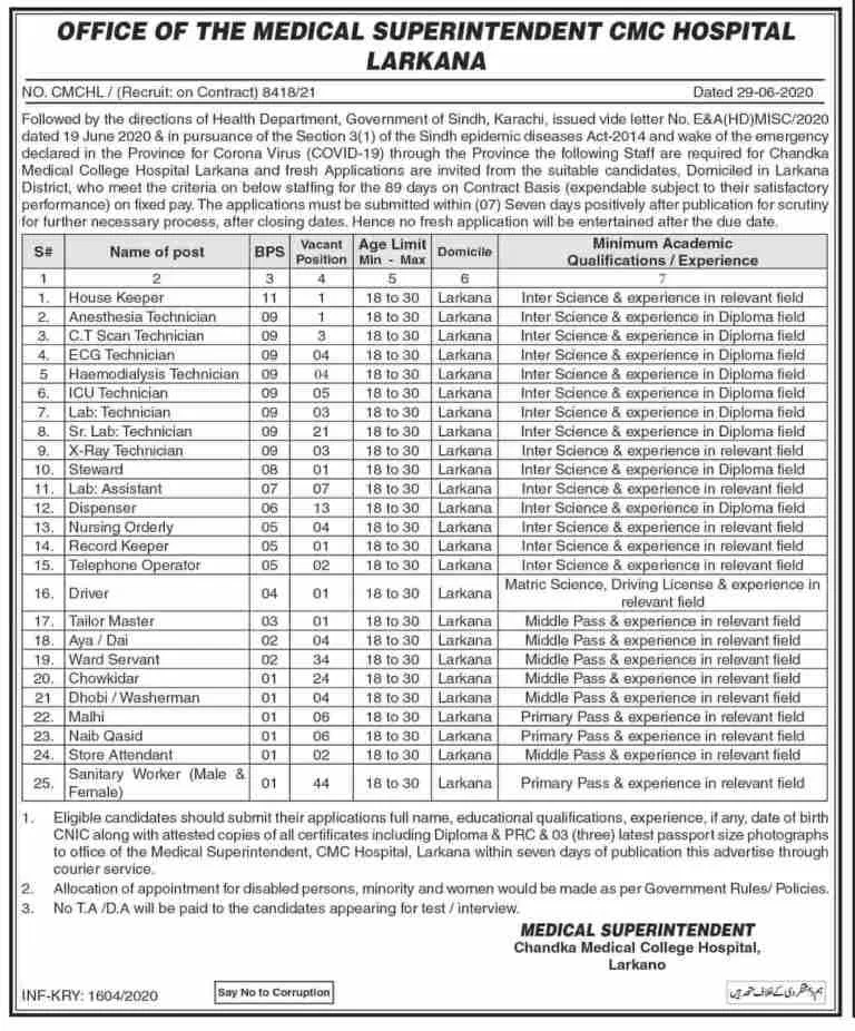 CMC Hospital Larkana Jobs 2020