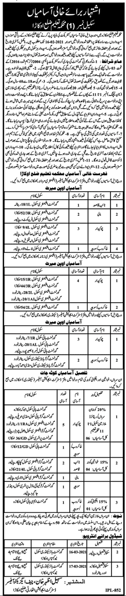 Class 4 Jobs 2021 in Education Department