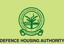 Defence Housing Authority DHA Jobs 2020