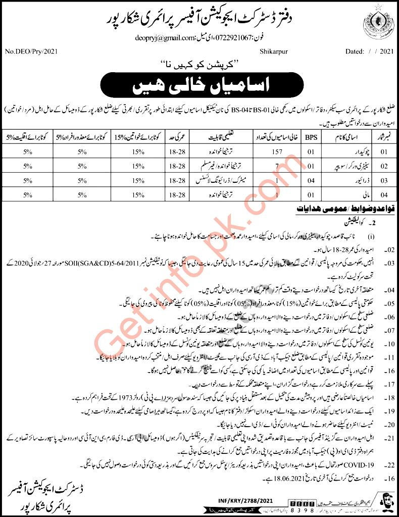 Sindh Government Education Department Jobs 2021