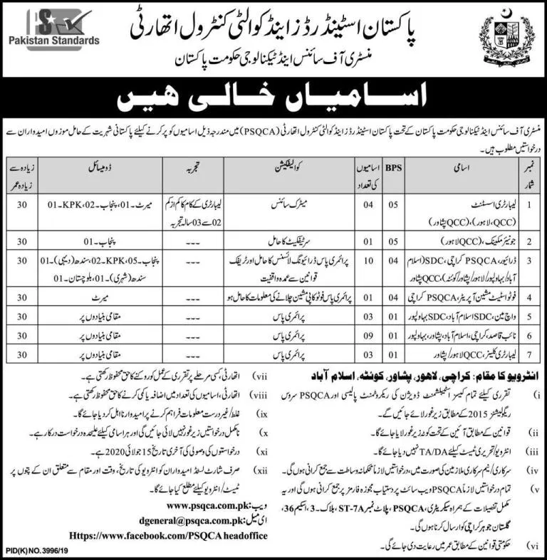 Pakistan Standards And Quality Control Authority Jobs