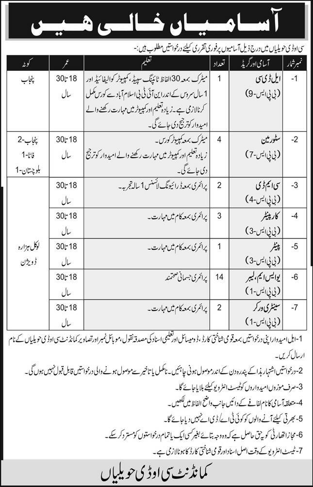 Pak Army Jobs in Central Ordnance Depot Havelian 2020
