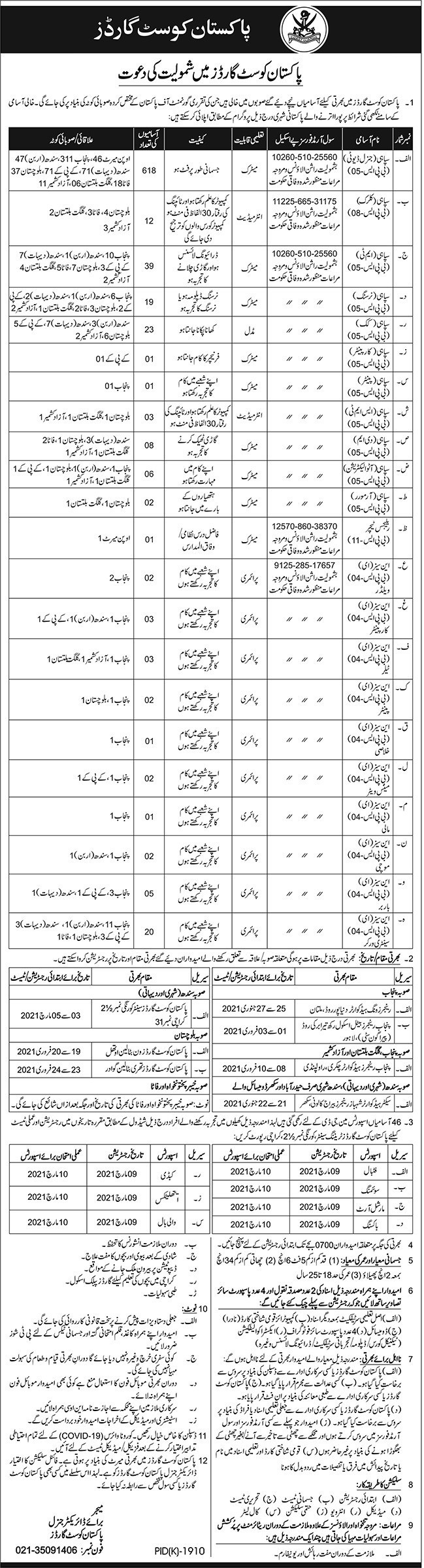 Pakistan Coast guards jobs 2021