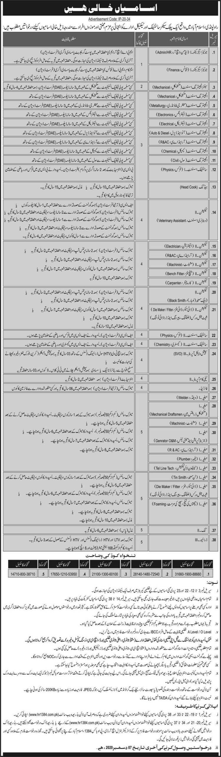 Pakistan atomic energy jobs 2020 Islamabad