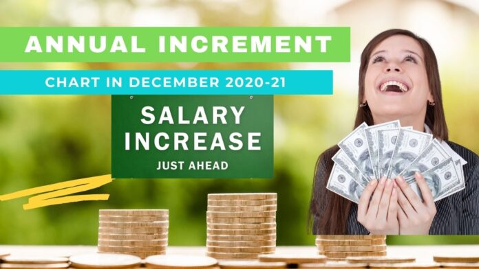 Annual Increment Chart in December 2020