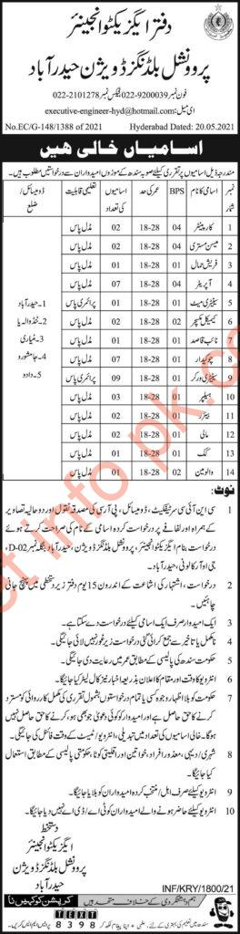 Latest Jobs in Hyderabad Provincial Buildings Division 2021