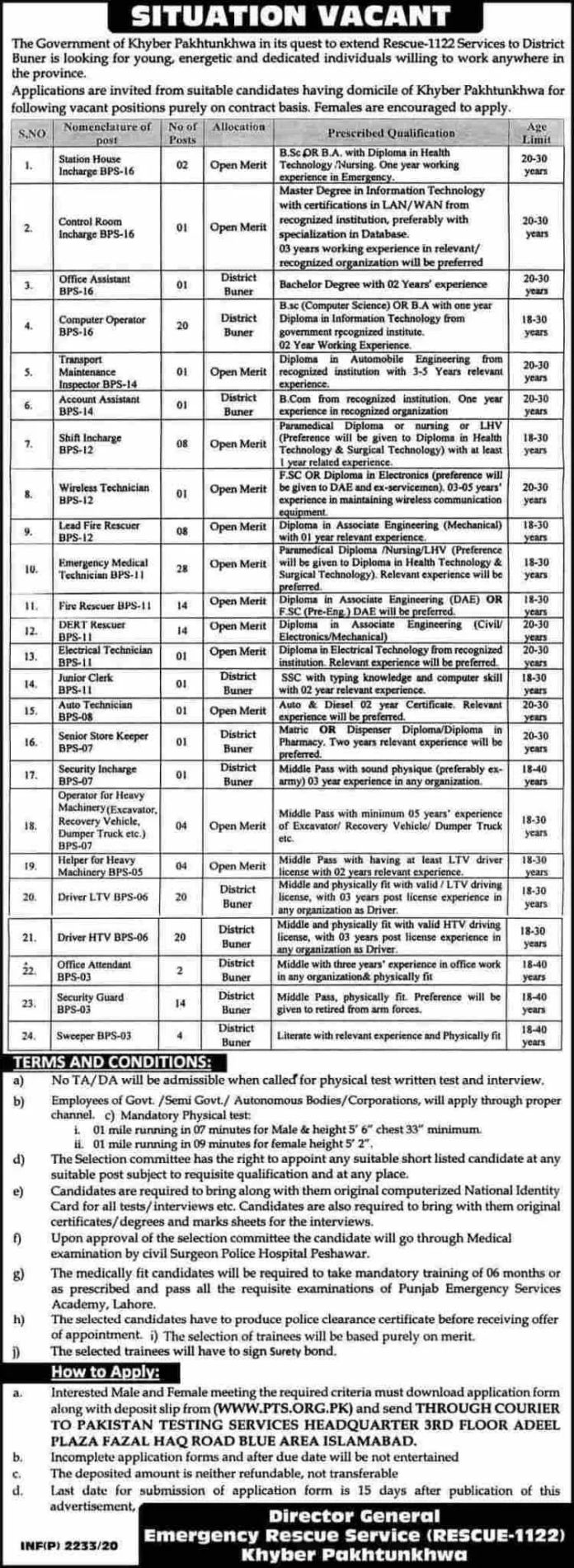 Rescue 1122 KPK Jobs 2020