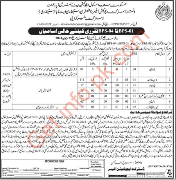 School Education and Literacy Department Sindh Jobs 2021