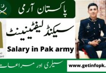 Salary of Lieutenant in Pak Army