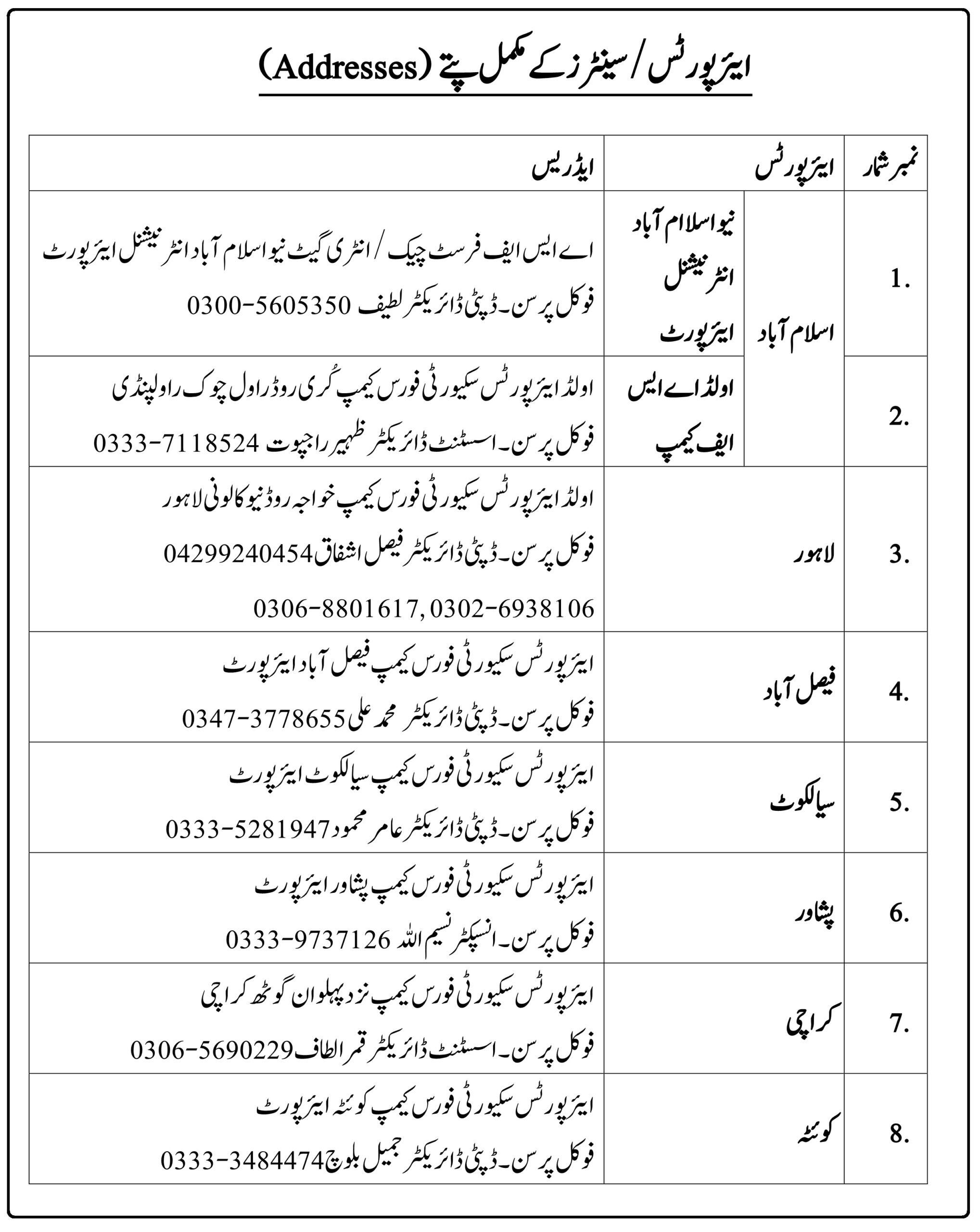 Airports Security Force Jobs 2021-22