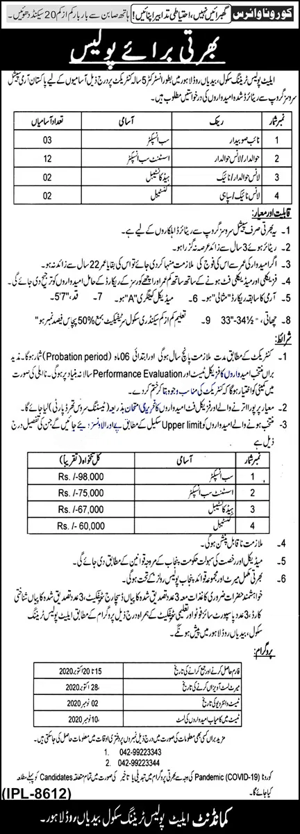 Elite Police Training Lahore Jobs