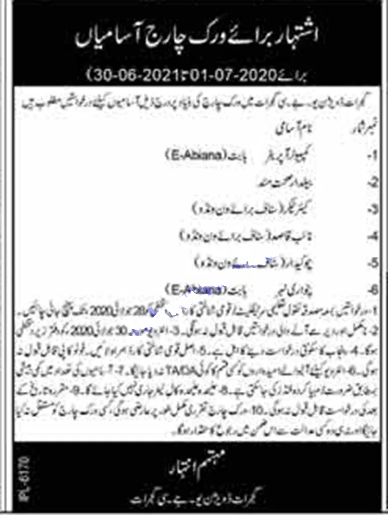 Gujrat Jobs july 2020