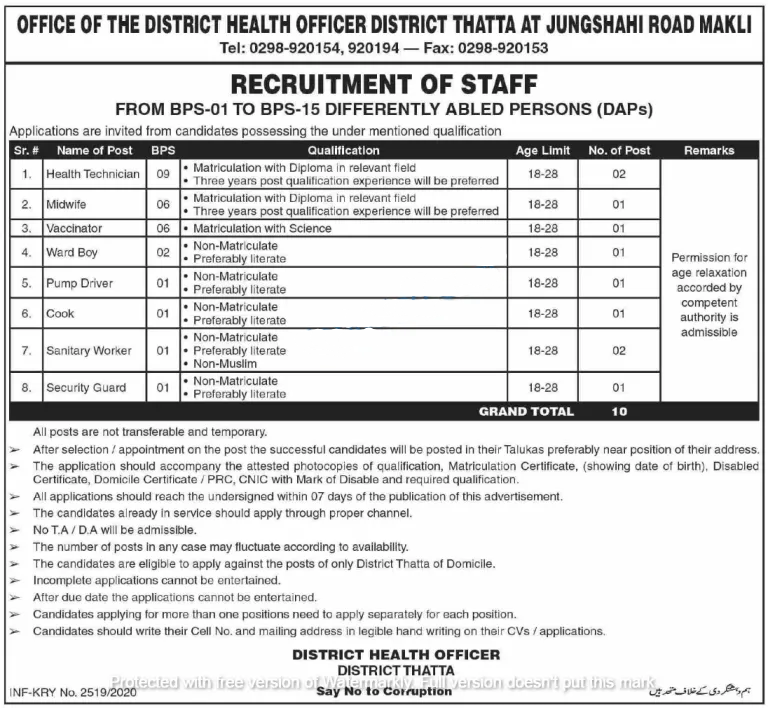 Latest Health Deparment jobs in Sindh 2020