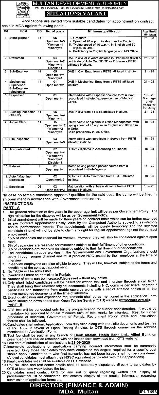 Multan Development Authority jobs