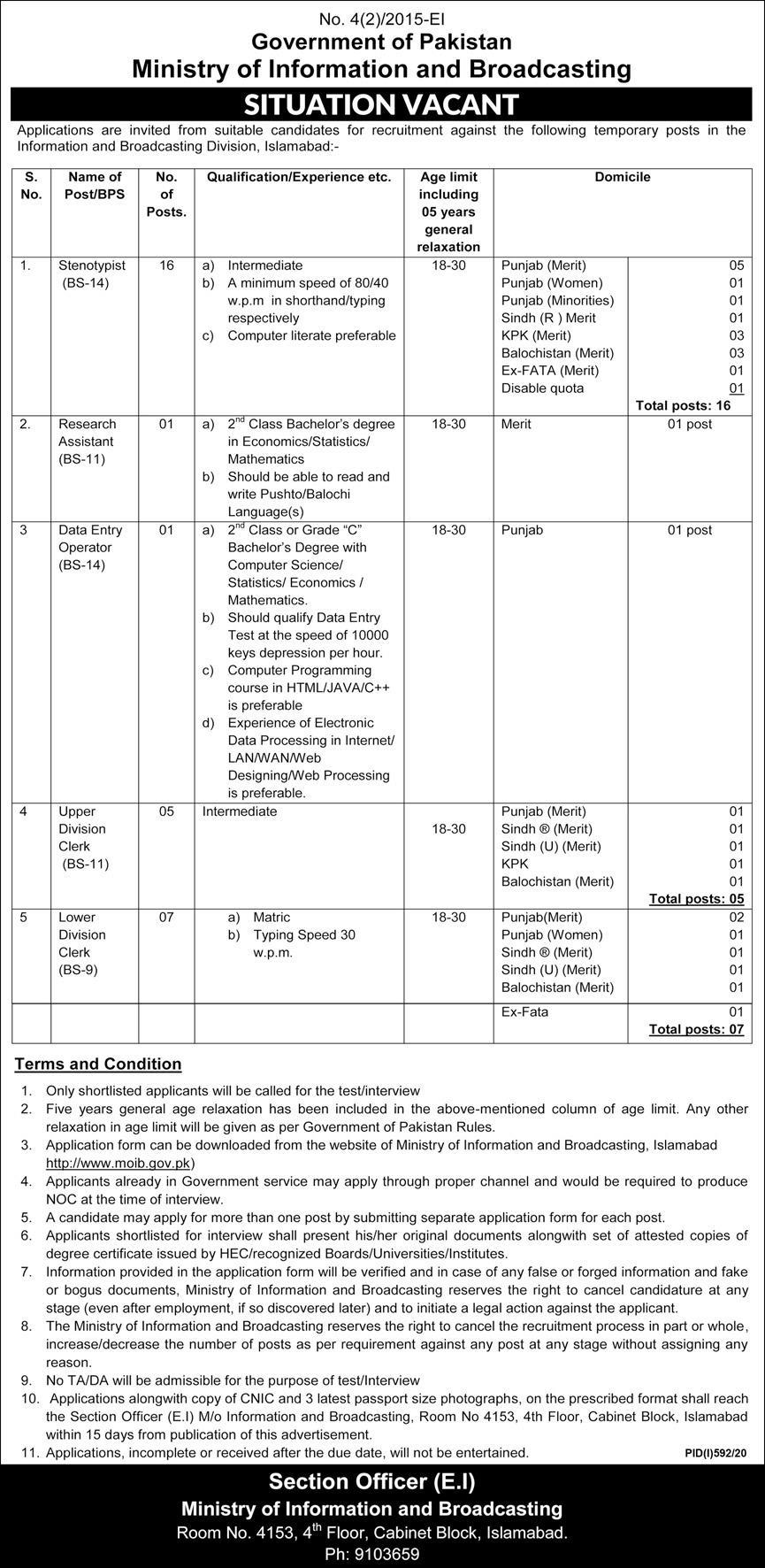 Government of Pakistan Jobs in Islamabad 2020