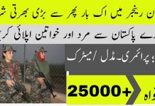 Pakistan Rangers Jobs 2020