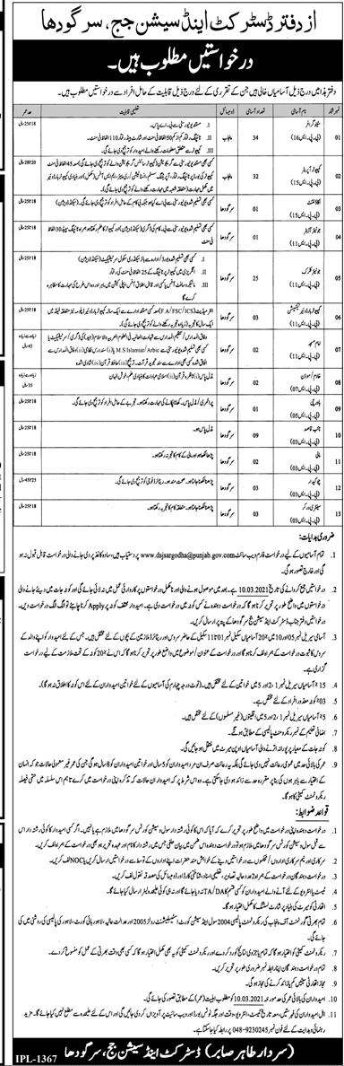 District & Session Court Sargodha Jobs 2021