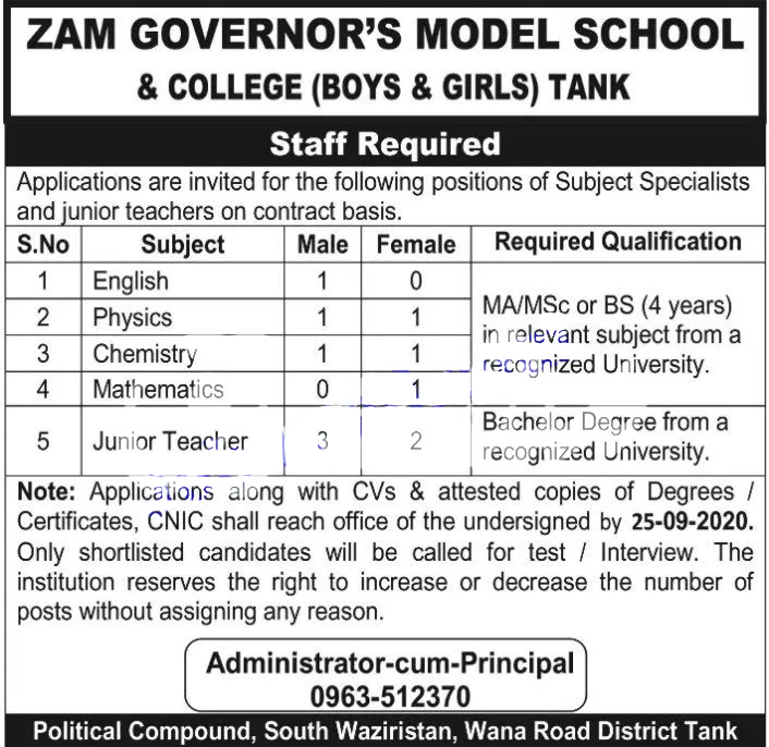 Teaching Jobs in Zam Governors Model School and College Tank